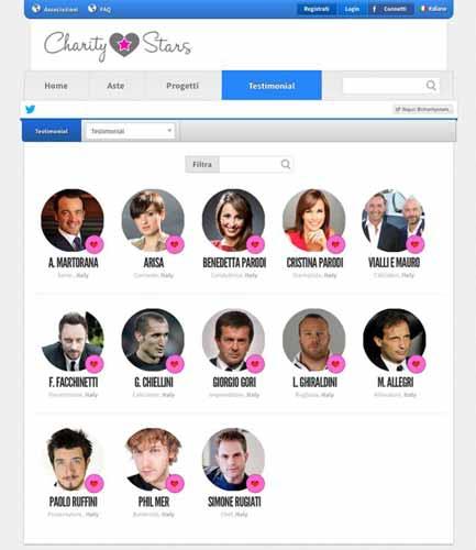 CharityStars, il nuovo network della beneficenza per le celebrities