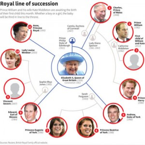 BRITAIN-ROYAL/BABY T