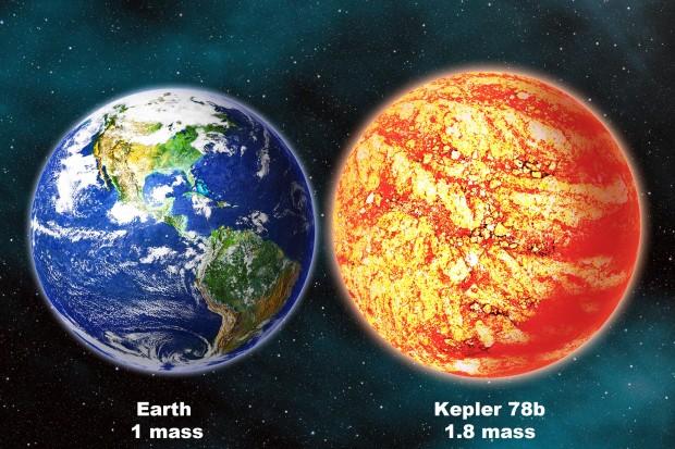 Kepler-78b , il pianeta più simile alla Terra
