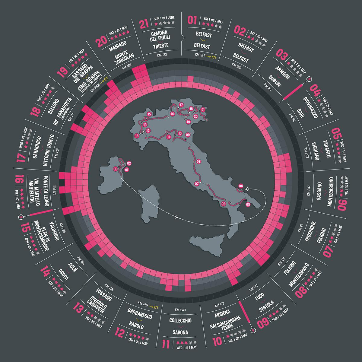 Giro d'Italia 2014: Rodriguez contro Quintana