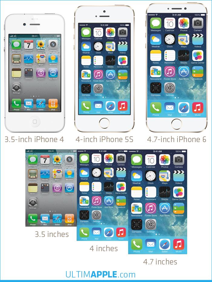 iPhone 6 con schermo da 5.5 per contrastare Samsung