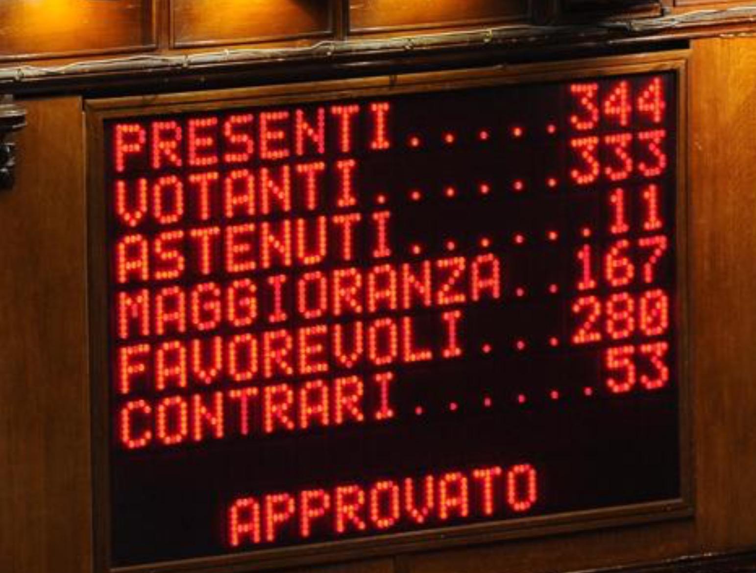 Via libera della Camera, l'Anticorruzione è legge