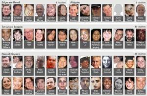 Alcune delle vittime del tragico attacco subito dalla capitale inglese Foto: The Guardian