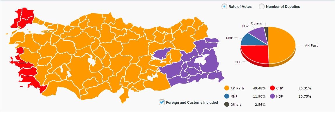 Distribuzione dei seggi nelle varie regioni turche. Fonte: www.aa.com.tr