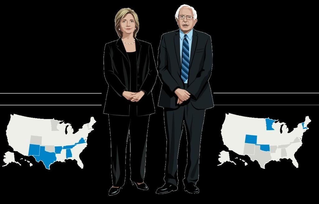 """Una grafica che mostra i possibili risultati per i candidati democratici Clinton e Sanders nei 13 paesi del """"Super Tuesday"""". Crediti: Washington Post"""