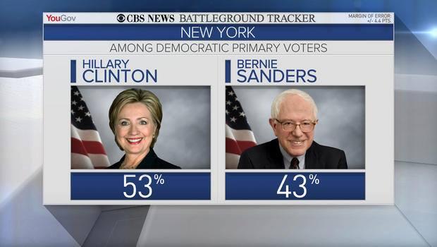 Primarie USA: Clinton e Trump trionfano a New York