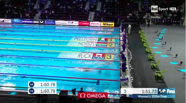 XIII mondiali di nuoto in vasca corta, 7 medaglie per l'Italia