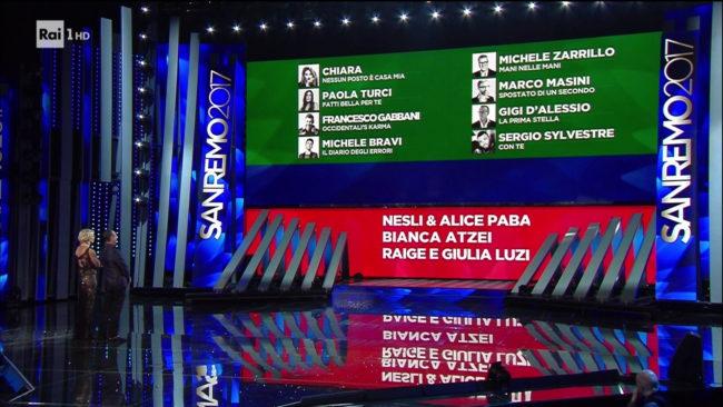 Sanremo 2017: le pagelle dei Big per la seconda serata, tra sorprese e delusioni