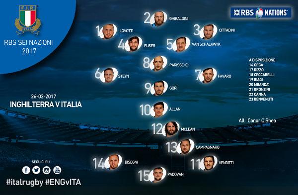 Rugby 6 Nazioni – Il XV italiano a Twickenham