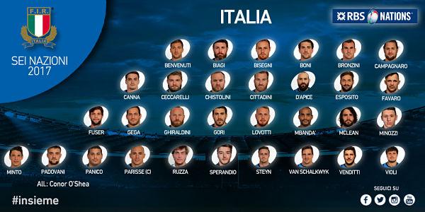 Rugby 6 Nazioni – Le convocazioni italiane per le ultime due giornate