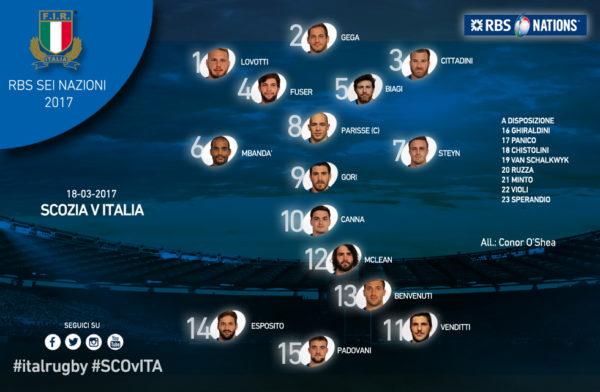 Rugby 6 Nazioni – I convocati per Scozia – Italia