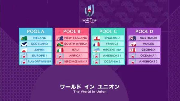 Rugby – Girone di ferro per l'Italia alla prossima coppa del mondo