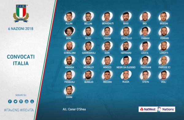 Rugby – I convocati per Inghilterra e Irlanda