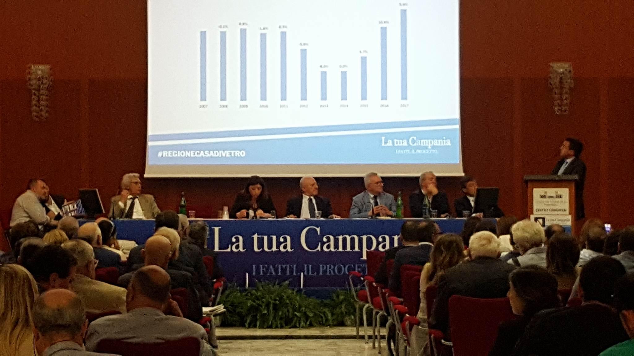 Trasporti in Campania: analisi e proposte. Convegno a Napoli