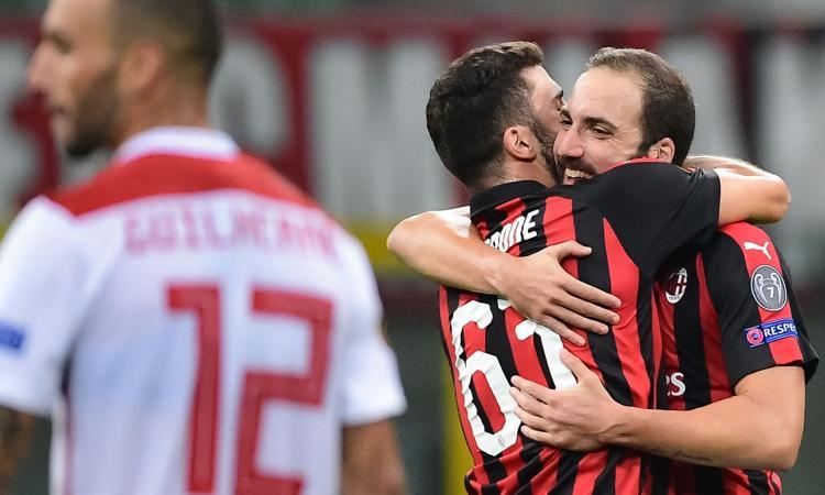 Milan – Olympiacos 3-1, rossoneri a punteggio pieno in Europa
