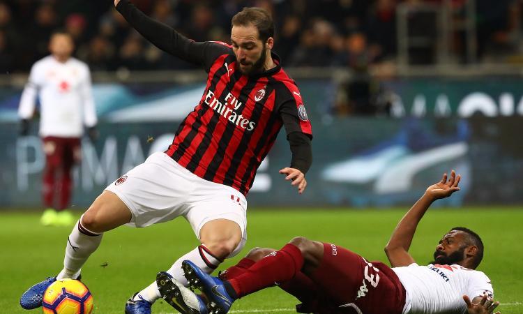 Milan e Torino non si fanno male, a San Siro termina 0-0