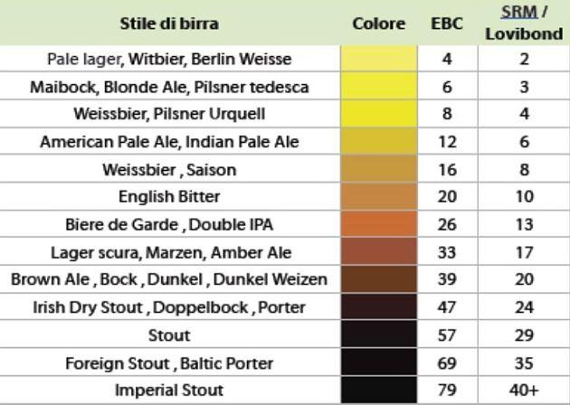 birra-colore