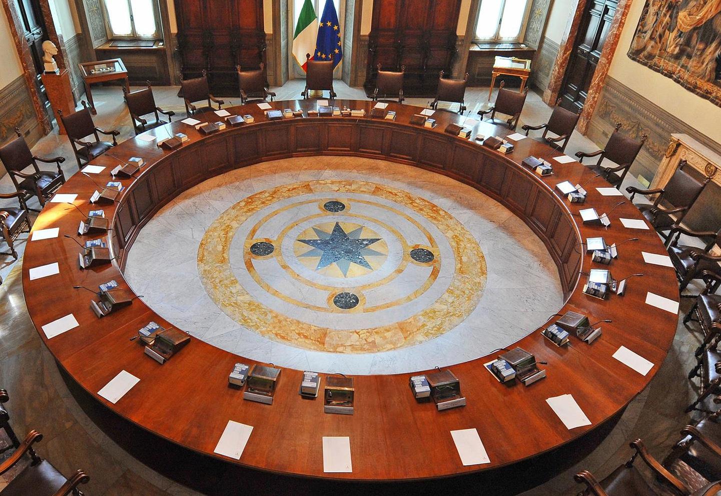Importanza della legge di Bilancio e misure per il prossimo triennio